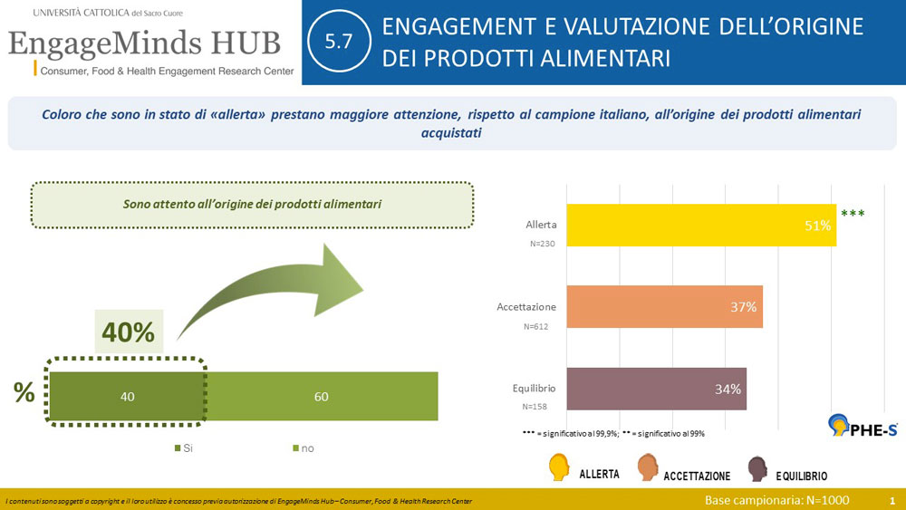 EMH-Unicatt---2020-04---Impatto-Consumi-Covid-19-sui-Consumi--(3).jpg