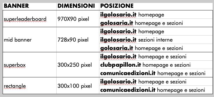 pagina_advertising_banner_ilgolosario_2021.jpg